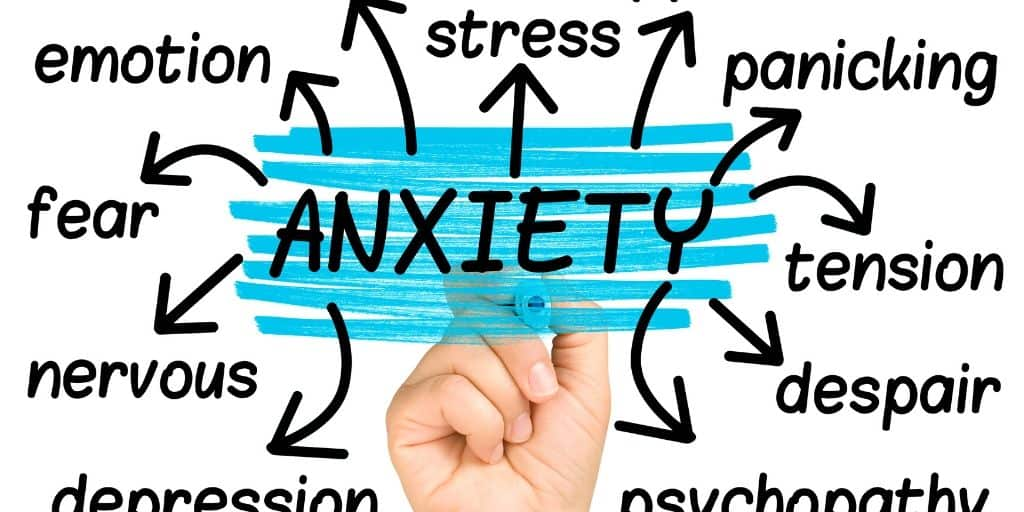 Anxiety, Stress, and Depression