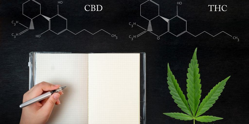 Which cannabinoids are produced by the all-wielding cannabis plant